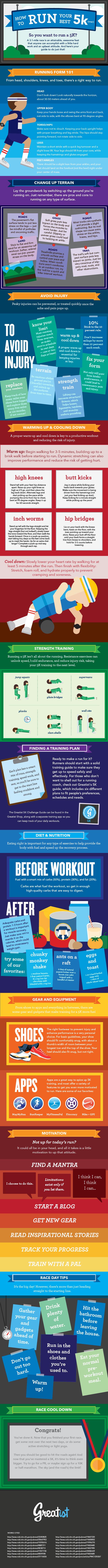 Πως να τρέξεις τα καλύτερα σου 5 χιλιόμετρα - Infographic 1