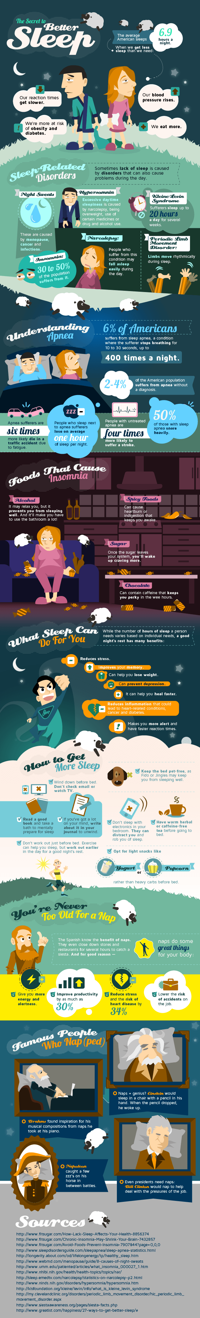 Το μυστικό για ένα καλύτερο ύπνο - Infographic 1