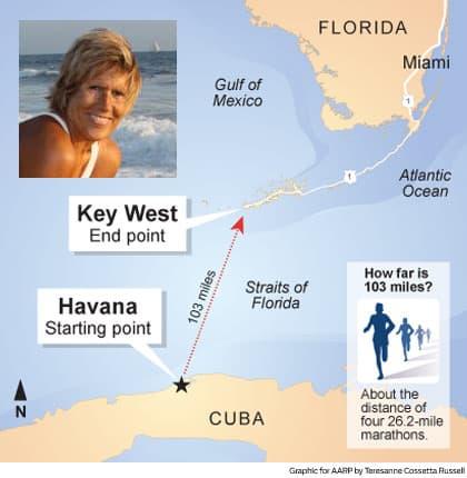 Κολύμπησε απο τη Florida στην Κούβα η 64χρονη Diana Nyad 1