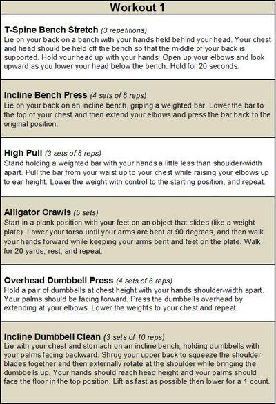 6 ασκήσεις για δυνατούς ώμους 1