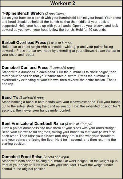 6 ασκήσεις για δυνατούς ώμους 2
